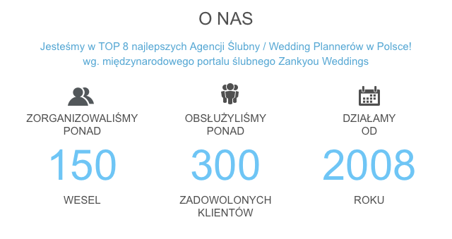 Szkolenie Konsultant Ślubny Event Manager - o nas